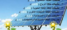 مؤتمر الطاقة المستدامة والمتجددة الثالث