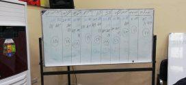 انتخابات جمعية المهندسين